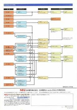 NECDISK_2.jpg