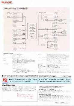 MZ-5500_2.jpg